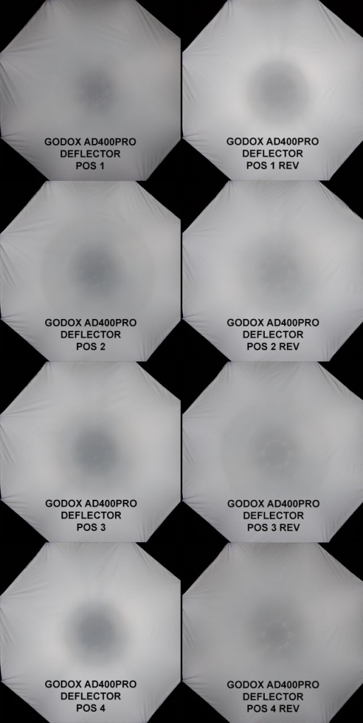 Godox AD400PRO tests